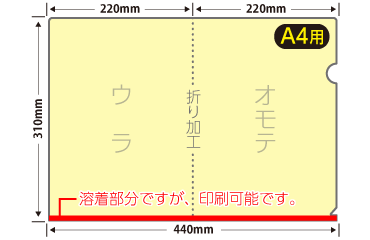 A4クリアファイル 4種同時発注