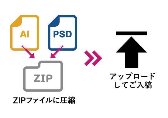 ai・psd 形式での入稿の場合